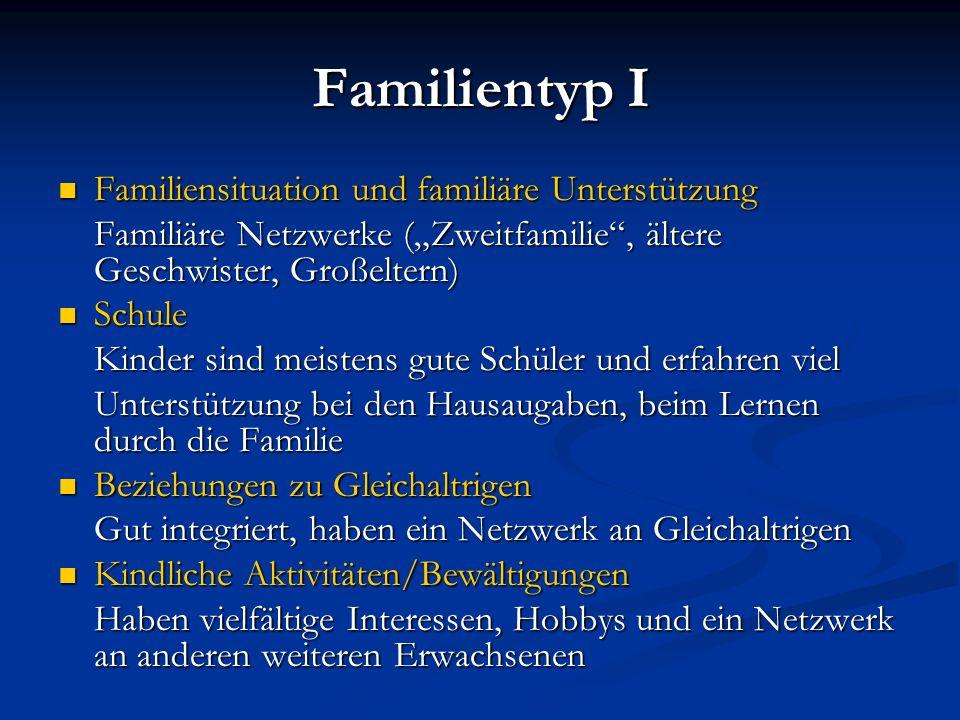 Familientyp I Familiensituation und familiäre Unterstützung Familiensituation und familiäre Unterstützung Familiäre Netzwerke (Zweitfamilie, ältere Ge