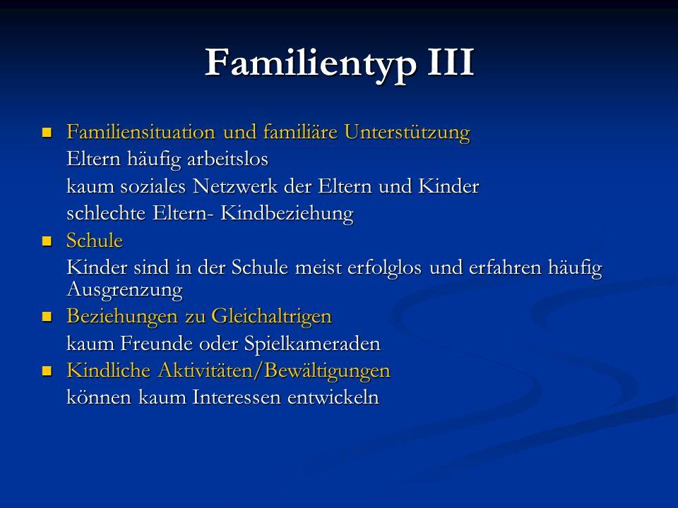 Familientyp III Familiensituation und familiäre Unterstützung Familiensituation und familiäre Unterstützung Eltern häufig arbeitslos kaum soziales Net