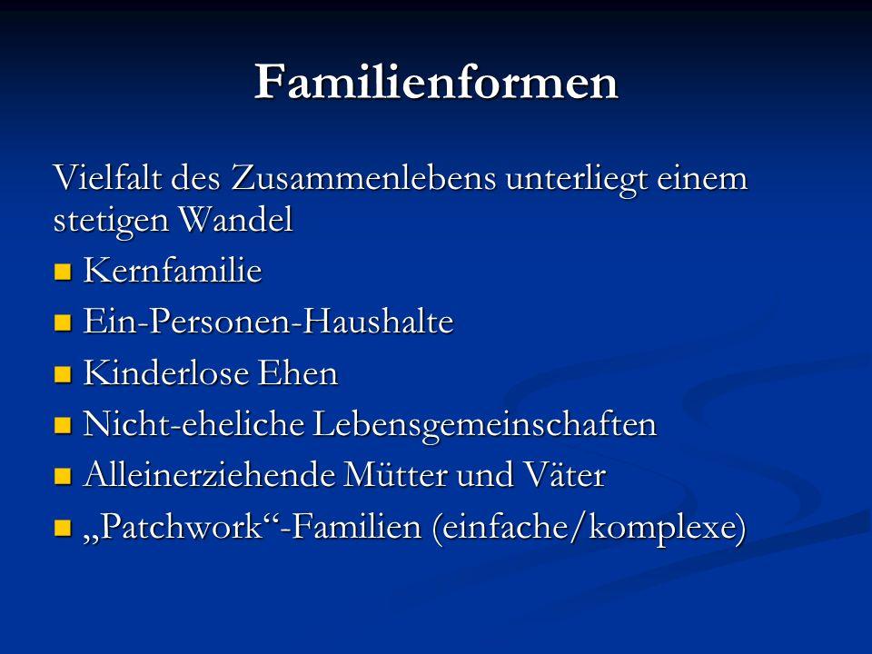 Familienformen Vielfalt des Zusammenlebens unterliegt einem stetigen Wandel Kernfamilie Kernfamilie Ein-Personen-Haushalte Ein-Personen-Haushalte Kind