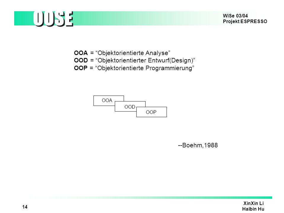 WiSe 03/04 Projekt ESPRESSO OOSE XinXin Li Haibin Hu 15 Aufgabe der OOA Objekte und Klassen identifizieren Verantwortlichkeiten identifizieren und den Klassen zuordnen Zusammenarbeit zwischen den Klassen identifizieren Vererbungshierarchie definieren