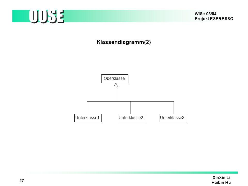 WiSe 03/04 Projekt ESPRESSO OOSE XinXin Li Haibin Hu 28 Sequenzdiagramm objekt1 objekt2 new() nachricht() antwort delete()