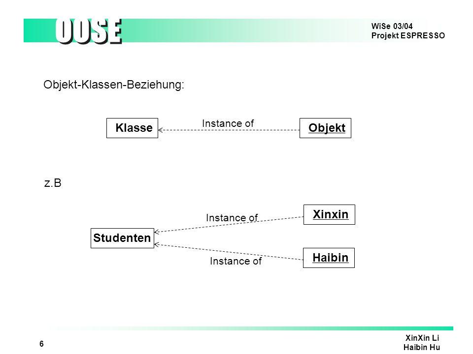 WiSe 03/04 Projekt ESPRESSO OOSE XinXin Li Haibin Hu 6 Objekt-Klassen-Beziehung: KlasseObjekt z.B Instance of Studenten Xinxin Instance of Haibin Inst