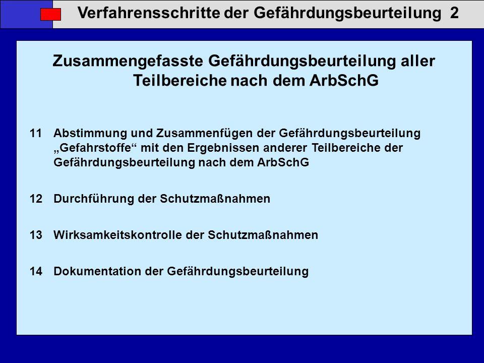 Verfahrensschritte der Gefährdungsbeurteilung 2 Zusammengefasste Gefährdungsbeurteilung aller Teilbereiche nach dem ArbSchG 11Abstimmung und Zusammenf