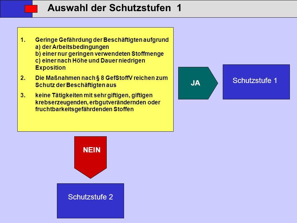 Auswahl der Schutzstufen 1 Schutzstufe 1 Schutzstufe 2 JA NEIN 1.Geringe Gefährdung der Beschäftigten aufgrund a) der Arbeitsbedingungen b) einer nur