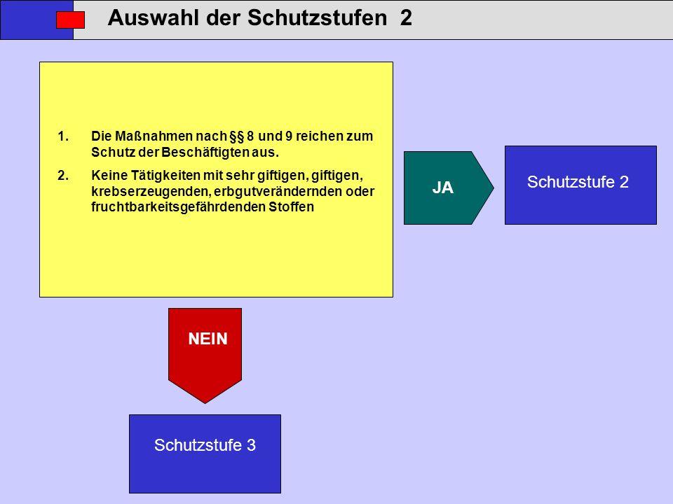 Auswahl der Schutzstufen 2 Schutzstufe 2 Schutzstufe 3 JA NEIN 1.Die Maßnahmen nach §§ 8 und 9 reichen zum Schutz der Beschäftigten aus. 2.Keine Tätig