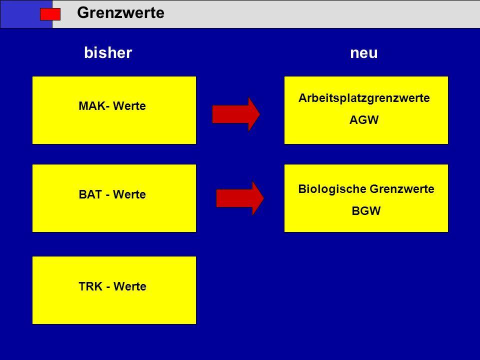 Grenzwerte bisherneu MAK- Werte Arbeitsplatzgrenzwerte AGW BAT - Werte Biologische Grenzwerte BGW TRK - Werte