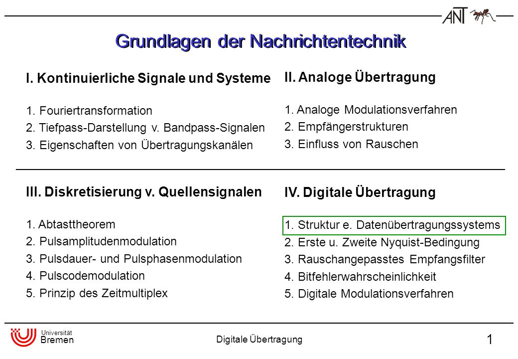 Universität Bremen Digitale Übertragung 2 1.Structure of Data Transmission Systems objective: transmitting discrete values d(i) across an analog channel weighting time-shifted analog impulses g Tx (t-iT) with d(i)