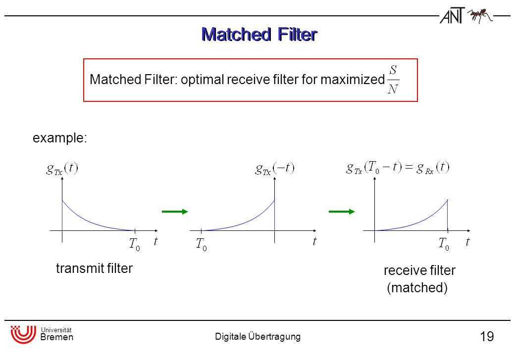 Universität Bremen Digitale Übertragung 19 example: transmit filter receive filter Matched Filter Matched Filter: optimal receive filter for maximized