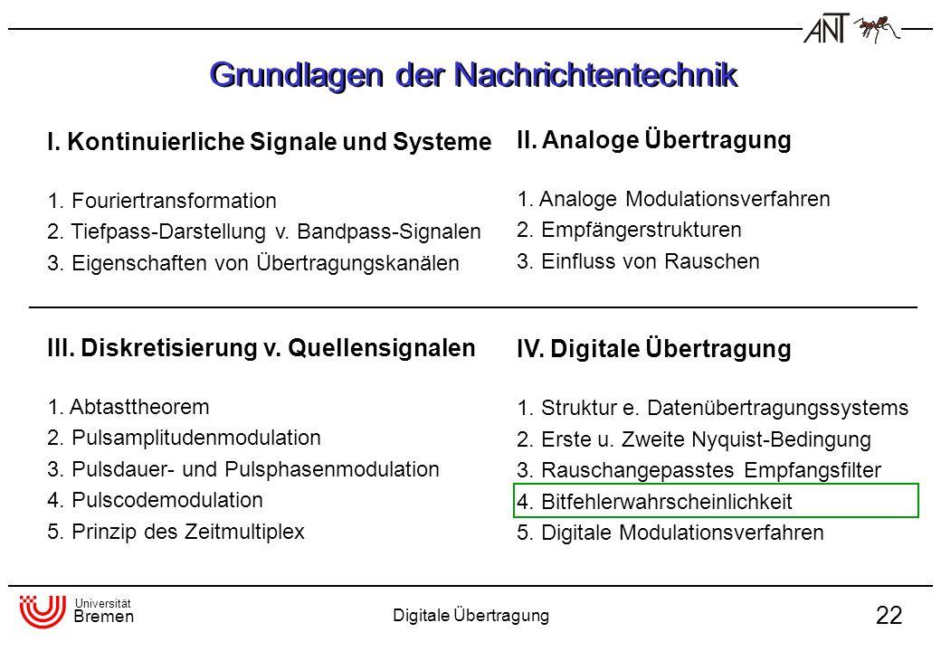 Universität Bremen Digitale Übertragung 22 Grundlagen der Nachrichtentechnik I. Kontinuierliche Signale und Systeme 1. Fouriertransformation 2. Tiefpa