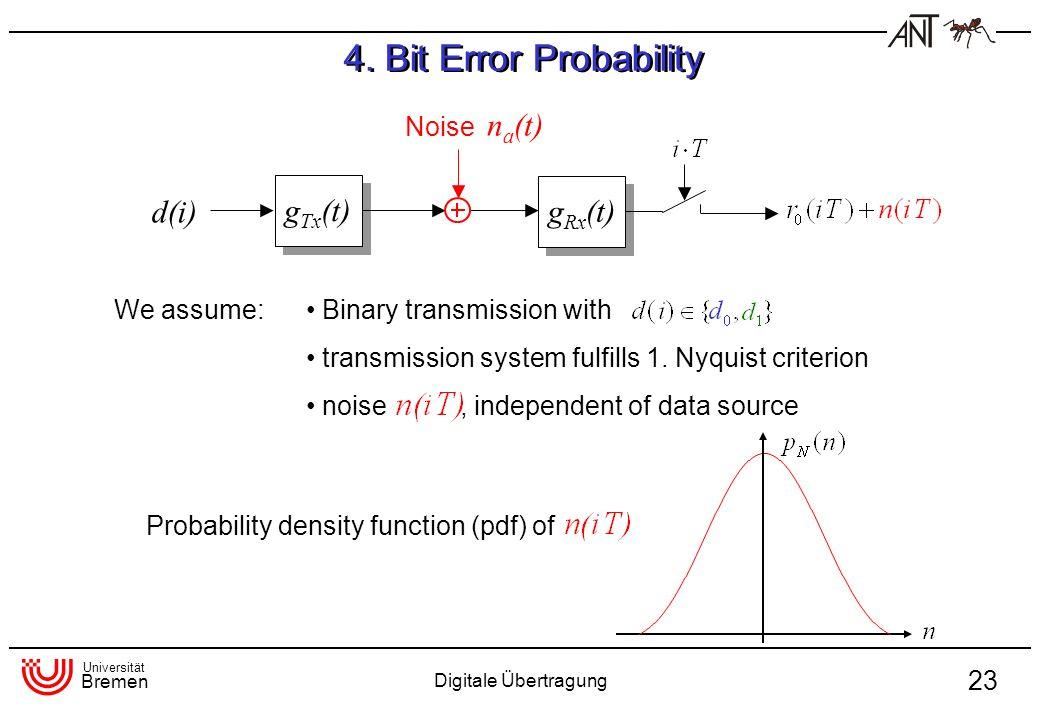 Universität Bremen Digitale Übertragung 23 4. Bit Error Probability We assume: Binary transmission with transmission system fulfills 1. Nyquist criter