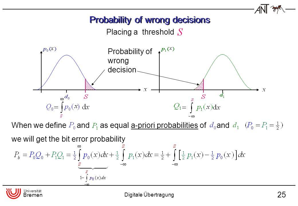 Universität Bremen Digitale Übertragung 25 Probability of wrong decisions Placing a threshold Probability of wrong decision When we define and as equa
