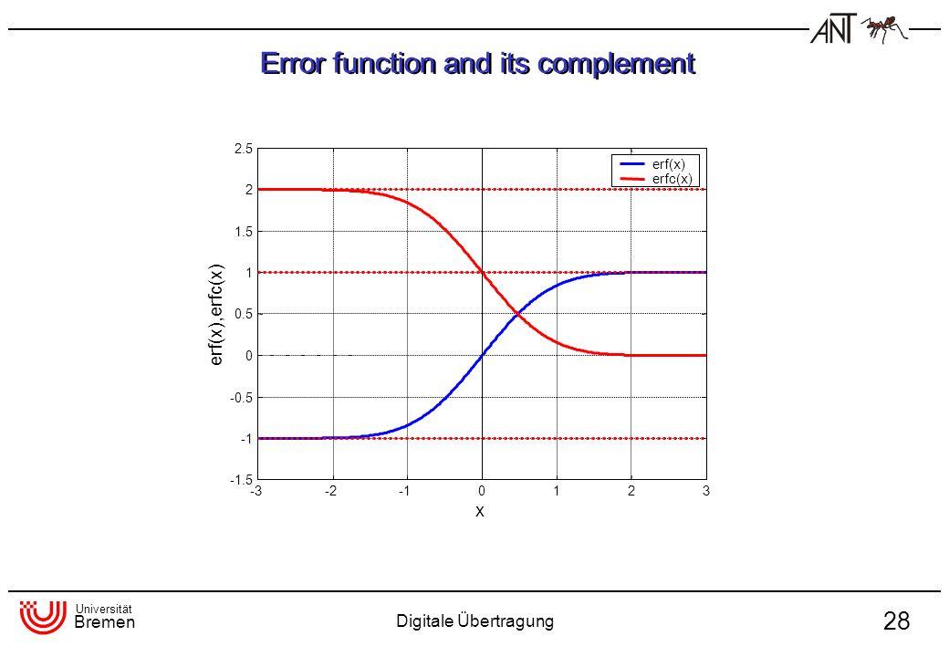 Universität Bremen Digitale Übertragung 28 Error function and its complement x erf(x),erfc(x) erf(x) erfc(x)