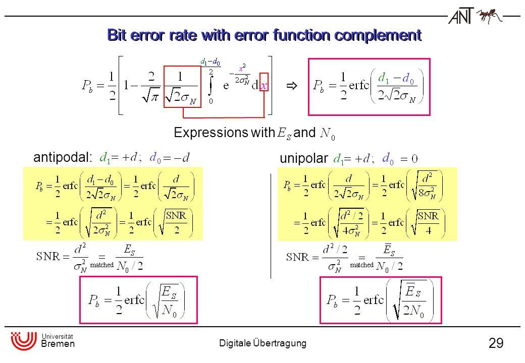 Universität Bremen Digitale Übertragung 29 Bit error rate with error function complement Expressions with and antipodal: unipolar