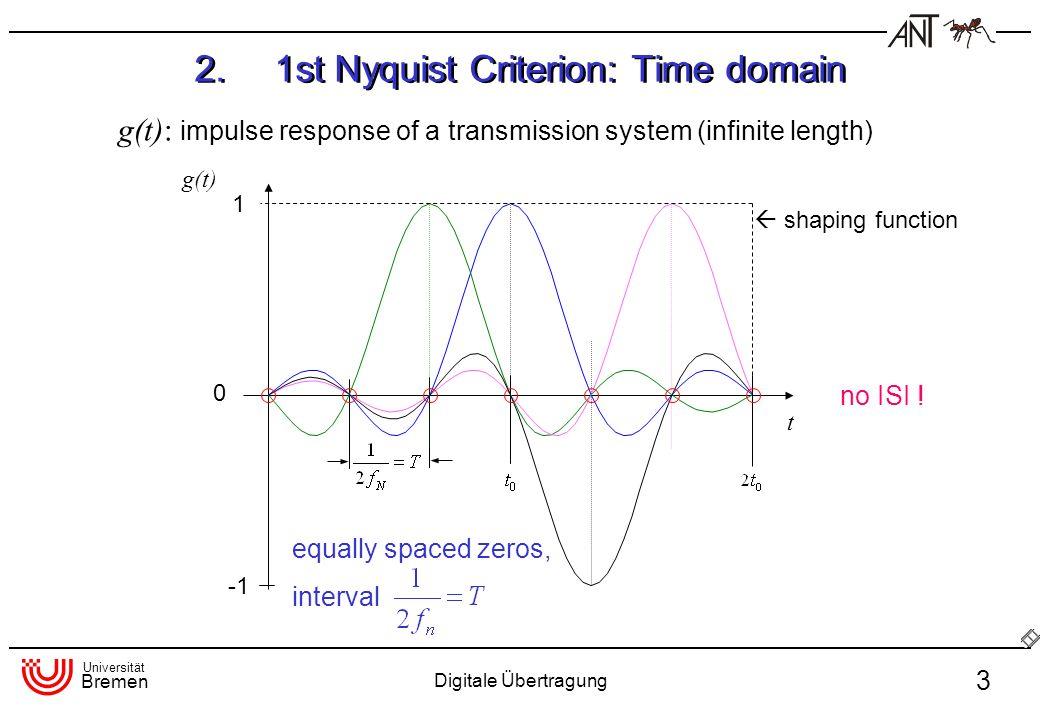 Universität Bremen Digitale Übertragung 3 g(t): impulse response of a transmission system (infinite length) equally spaced zeros, interval 2.1st Nyqui