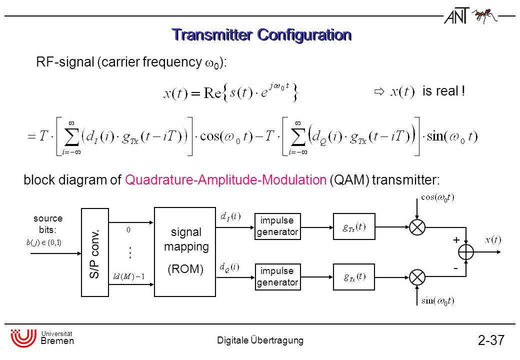 Universität Bremen Digitale Übertragung 2-37 Transmitter Configuration RF-signal (carrier frequency 0 ): is real ! block diagram of Quadrature-Amplitu