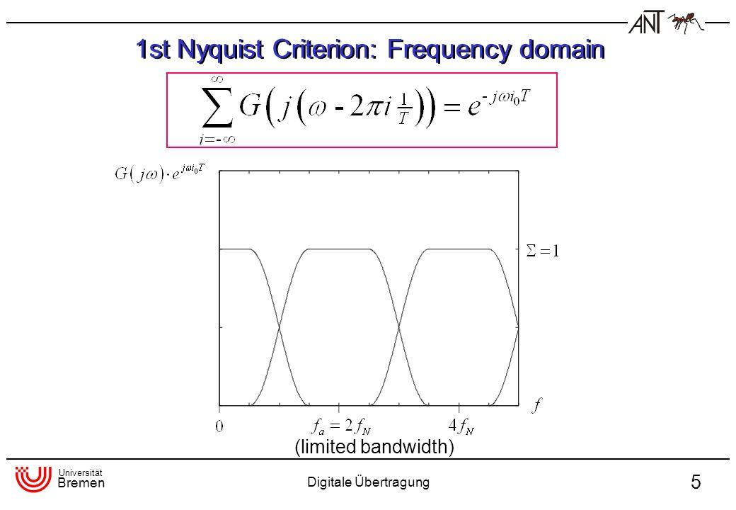 Universität Bremen Digitale Übertragung 16 determine signal-to-noise-ratio .