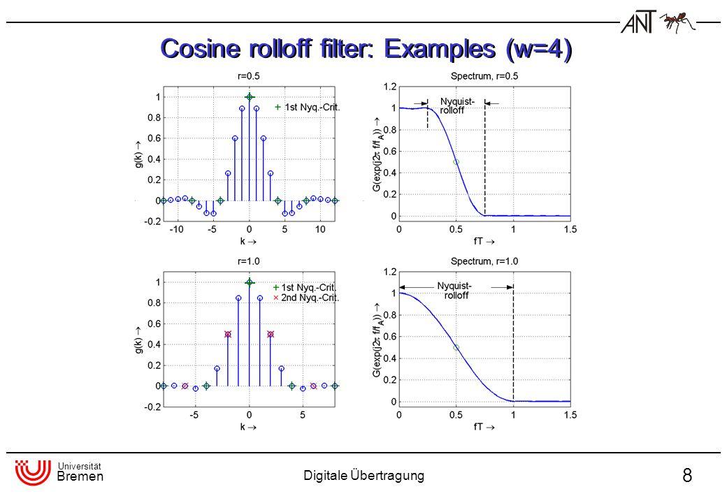 Universität Bremen Digitale Übertragung 19 example: transmit filter receive filter Matched Filter Matched Filter: optimal receive filter for maximized (matched)