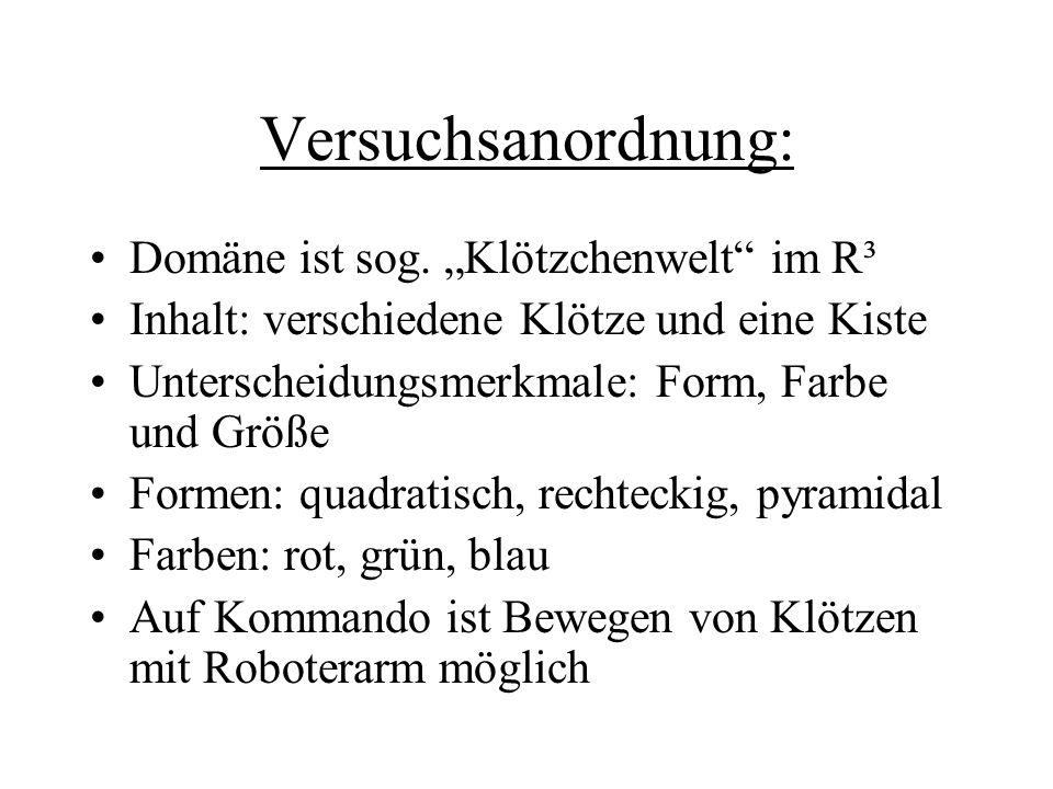 Versuchsanordnung: Domäne ist sog. Klötzchenwelt im R³ Inhalt: verschiedene Klötze und eine Kiste Unterscheidungsmerkmale: Form, Farbe und Größe Forme