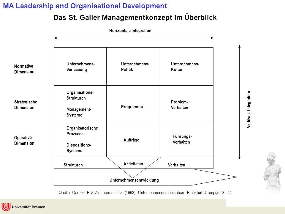 MA Leadership and Organisational Development Quelle: Gomez, P. & Zimmermann, Z. (1993). Unternehmensorganisation. Frankfurt: Campus. S. 22 Das St. Gal