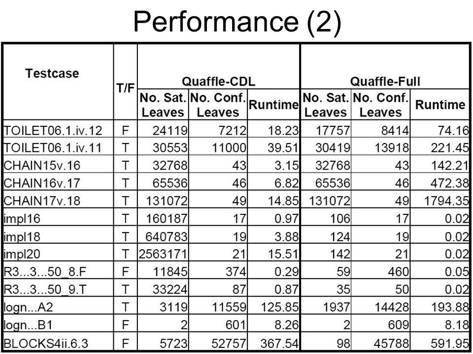 29 Performance (2)