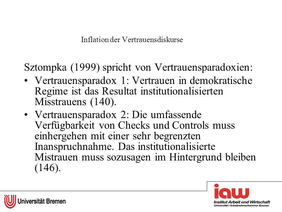 Inflation der Vertrauensdiskurse Sztompka (1999) spricht von Vertrauensparadoxien: Vertrauensparadox 1: Vertrauen in demokratische Regime ist das Resu