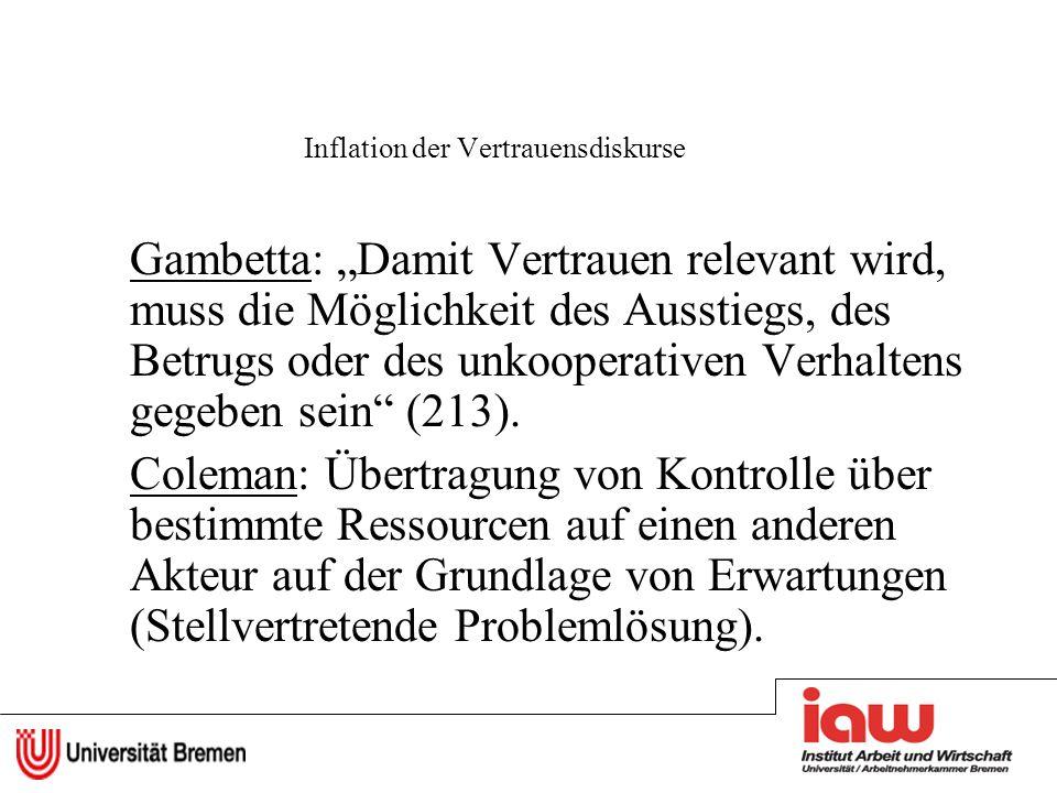 Inflation der Vertrauensdiskurse Gambetta: Damit Vertrauen relevant wird, muss die Möglichkeit des Ausstiegs, des Betrugs oder des unkooperativen Verh
