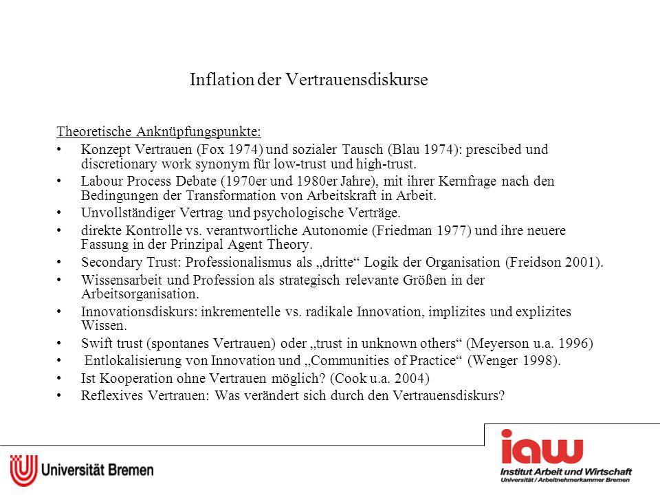Inflation der Vertrauensdiskurse Theoretische Anknüpfungspunkte: Konzept Vertrauen (Fox 1974) und sozialer Tausch (Blau 1974): prescibed und discretio