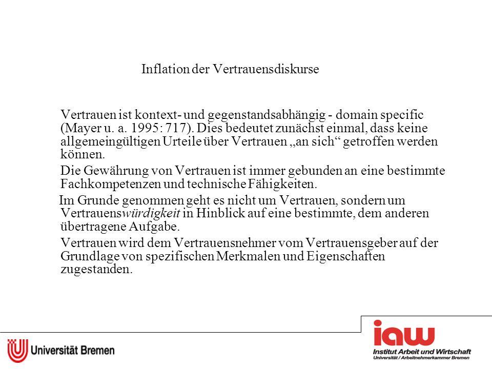 Inflation der Vertrauensdiskurse Sztompka (1999) spricht von Vertrauensparadoxien: Vertrauensparadox 1: Vertrauen in demokratische Regime ist das Resultat institutionalisierten Misstrauens (140).