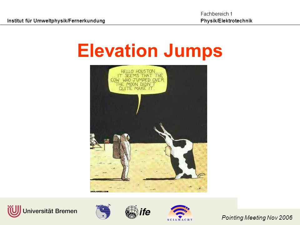 Institut für Umweltphysik/Fernerkundung Physik/Elektrotechnik Fachbereich 1 Pointing Meeting Nov 2006 Elevation Jumps