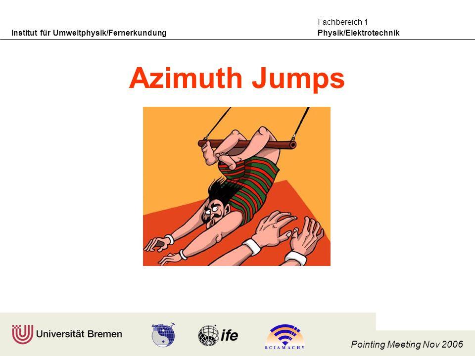 Institut für Umweltphysik/Fernerkundung Physik/Elektrotechnik Fachbereich 1 Pointing Meeting Nov 2006 Azimuth Jumps