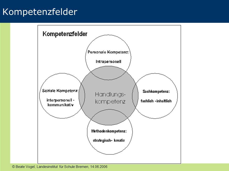 © Beate Vogel, Landesinstitut für Schule Bremen, 14.06.2006 Kompetenzfelder