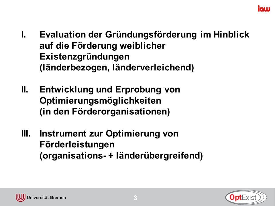 4 Fokus: Gründungsförderung (im Sinne von institutionellen Praktiken) in den Ländern Bayern, Bremen, Hamburg, Sachsen-Anhalt Ziel: Optimierung bzw.