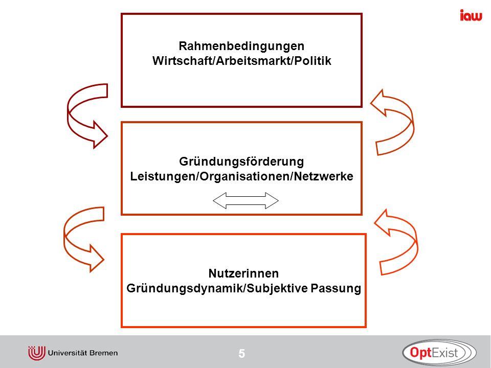 6 Konzeptionelle Herausforderungen Datenlage Definitionsprobleme Komplexe Wirkungsfaktoren Verhältnis von spezifischen externen Einflüssen vs.