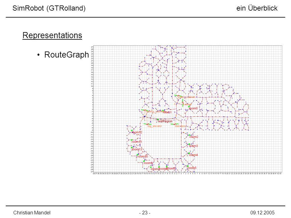 SimRobot (GTRolland) ein Überblick Christian Mandel- 23 -09.12.2005 Representations RouteGraph