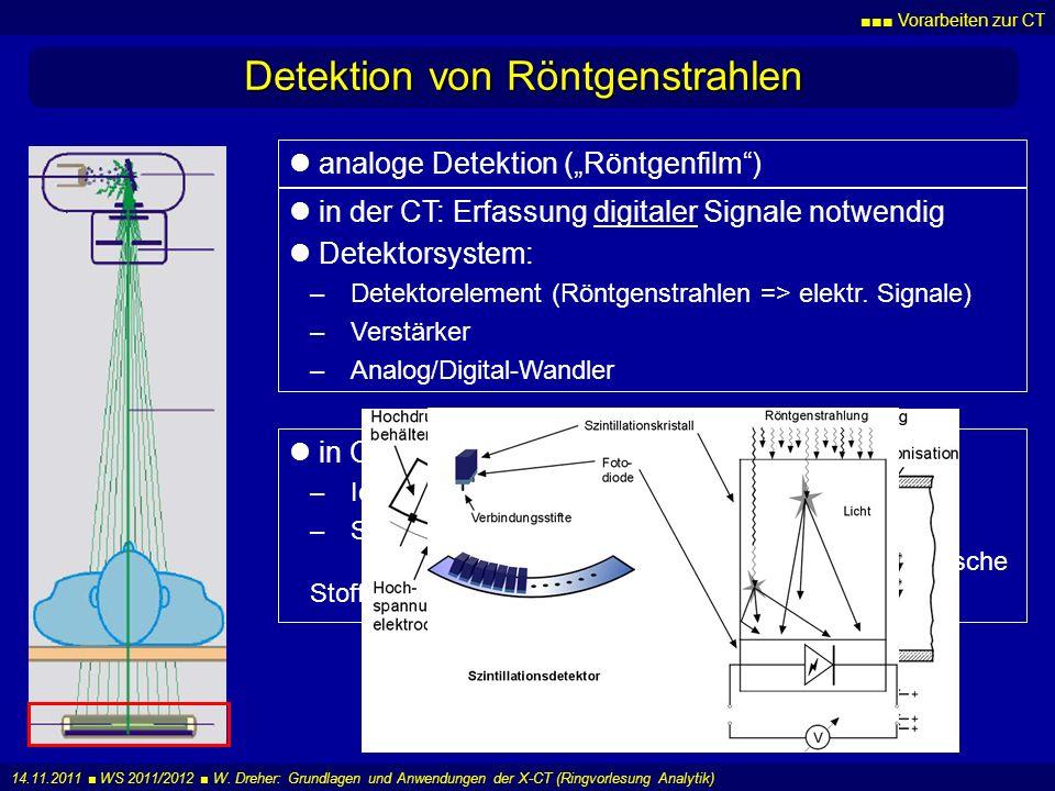 Vorarbeiten zur CT 14.11.2011 WS 2011/2012 W. Dreher: Grundlagen und Anwendungen der X-CT (Ringvorlesung Analytik) analoge Detektion (Röntgenfilm) Det