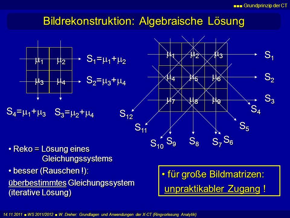 Grundprinzip der CT 14.11.2011 WS 2011/2012 W. Dreher: Grundlagen und Anwendungen der X-CT (Ringvorlesung Analytik) Bildrekonstruktion: Algebraische L