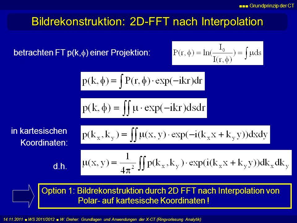 Grundprinzip der CT 14.11.2011 WS 2011/2012 W. Dreher: Grundlagen und Anwendungen der X-CT (Ringvorlesung Analytik) Bildrekonstruktion: 2D-FFT nach In