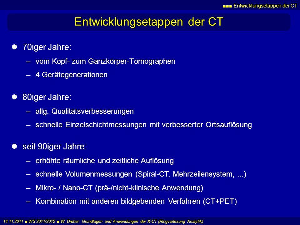 Entwicklungsetappen der CT 14.11.2011 WS 2011/2012 W. Dreher: Grundlagen und Anwendungen der X-CT (Ringvorlesung Analytik) Entwicklungsetappen der CT
