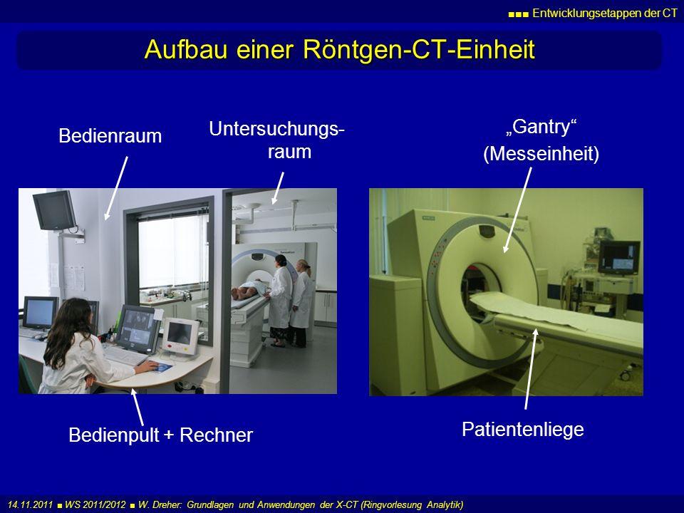 Entwicklungsetappen der CT 14.11.2011 WS 2011/2012 W. Dreher: Grundlagen und Anwendungen der X-CT (Ringvorlesung Analytik) Aufbau einer Röntgen-CT-Ein