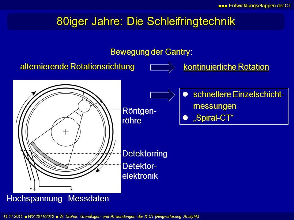 Entwicklungsetappen der CT 14.11.2011 WS 2011/2012 W. Dreher: Grundlagen und Anwendungen der X-CT (Ringvorlesung Analytik) 80iger Jahre: Die Schleifri