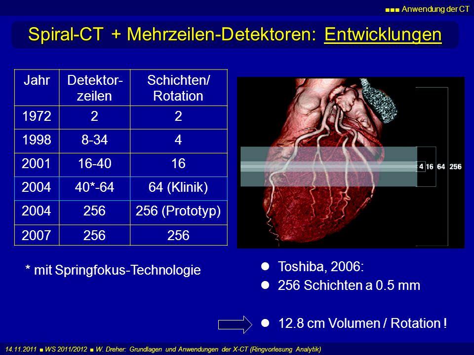 Anwendung der CT 14.11.2011 WS 2011/2012 W. Dreher: Grundlagen und Anwendungen der X-CT (Ringvorlesung Analytik) Spiral-CT + Mehrzeilen-Detektoren: En
