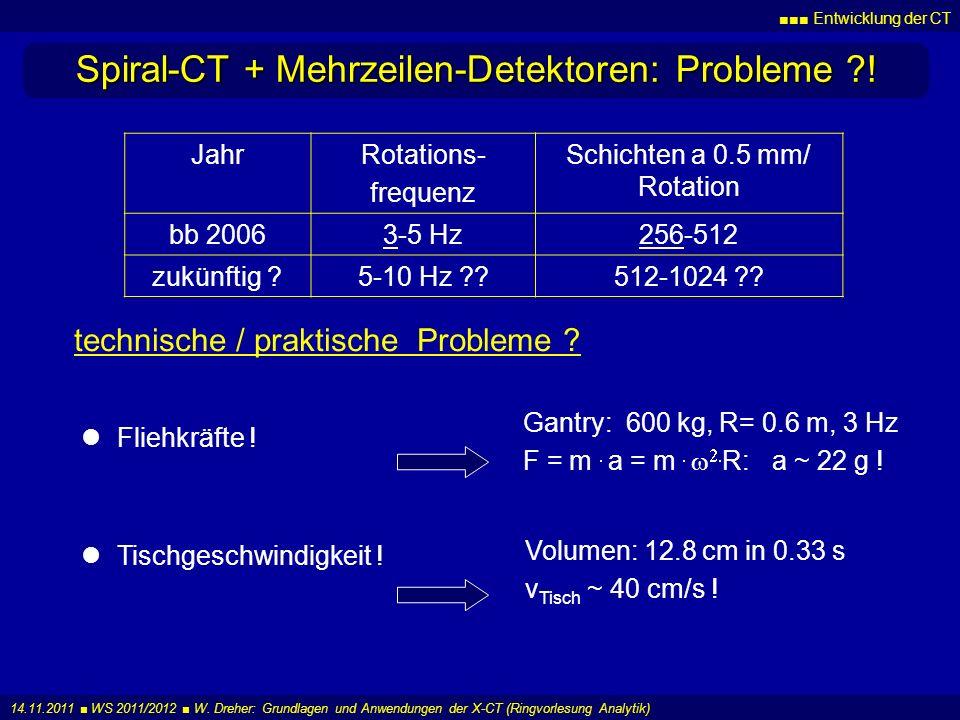 Entwicklung der CT 14.11.2011 WS 2011/2012 W. Dreher: Grundlagen und Anwendungen der X-CT (Ringvorlesung Analytik) Spiral-CT + Mehrzeilen-Detektoren:
