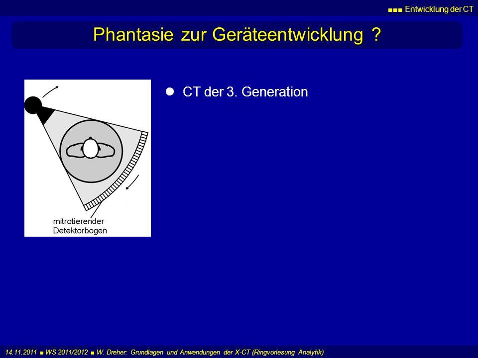 Entwicklung der CT 14.11.2011 WS 2011/2012 W. Dreher: Grundlagen und Anwendungen der X-CT (Ringvorlesung Analytik) Phantasie zur Geräteentwicklung ? C