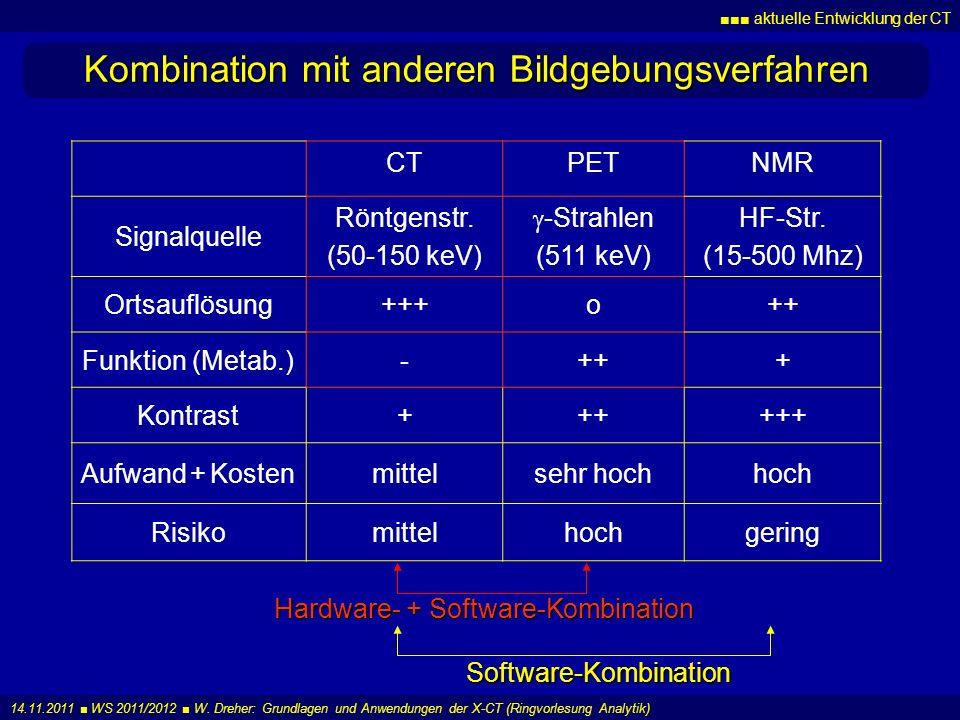 aktuelle Entwicklung der CT 14.11.2011 WS 2011/2012 W. Dreher: Grundlagen und Anwendungen der X-CT (Ringvorlesung Analytik) Kombination mit anderen Bi