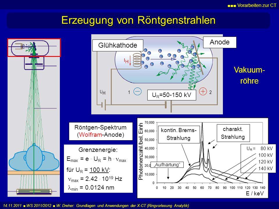 Vorarbeiten zur CT 14.11.2011 WS 2011/2012 W. Dreher: Grundlagen und Anwendungen der X-CT (Ringvorlesung Analytik) Erzeugung von Röntgenstrahlen U R =
