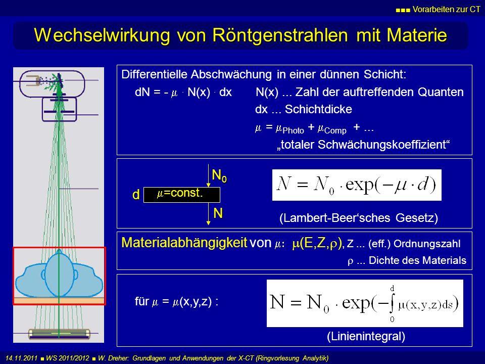Vorarbeiten zur CT 14.11.2011 WS 2011/2012 W. Dreher: Grundlagen und Anwendungen der X-CT (Ringvorlesung Analytik) Wechselwirkung von Röntgenstrahlen