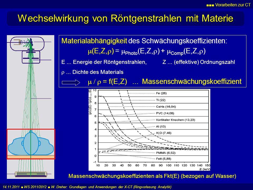 Vorarbeiten zur CT 14.11.2011 WS 2011/2012 W. Dreher: Grundlagen und Anwendungen der X-CT (Ringvorlesung Analytik) Materialabhängigkeit des Schwächung
