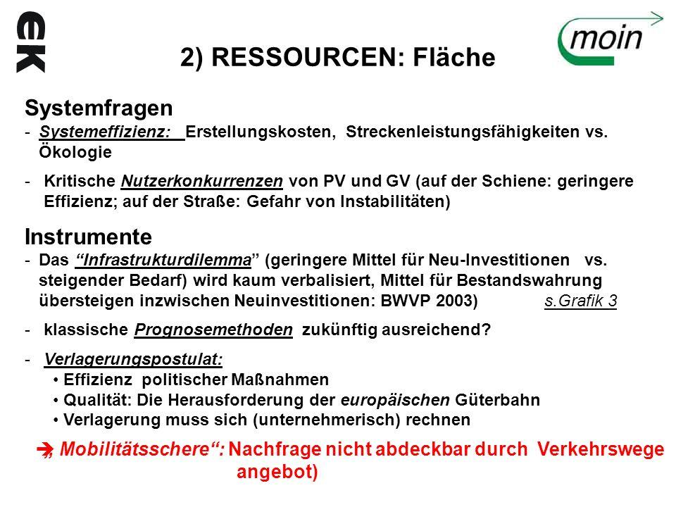 2) RESSOURCEN: Fläche Systemfragen -Systemeffizienz: Erstellungskosten, Streckenleistungsfähigkeiten vs. Ökologie - Kritische Nutzerkonkurrenzen von P