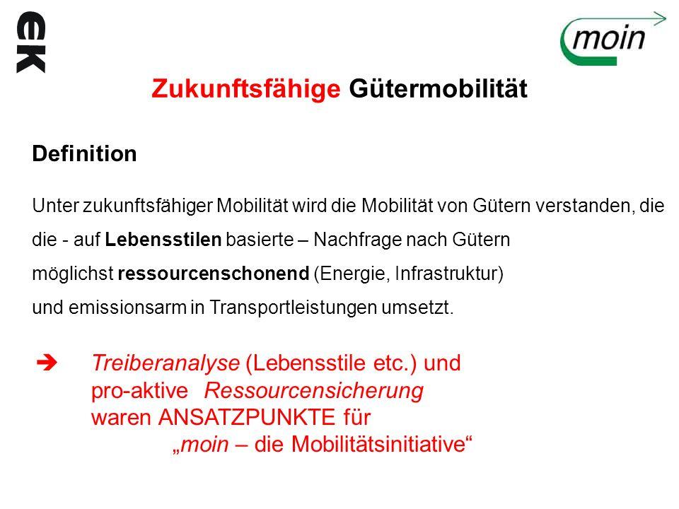 Zukunftsfähige Gütermobilität Definition Unter zukunftsfähiger Mobilität wird die Mobilität von Gütern verstanden, die die - auf Lebensstilen basierte