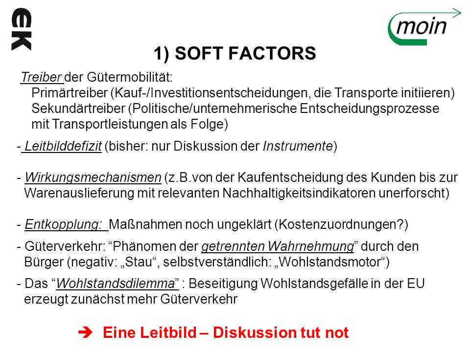 1) SOFT FACTORS Treiber der Gütermobilität: Primärtreiber (Kauf-/Investitionsentscheidungen, die Transporte initiieren) Sekundärtreiber (Politische/un